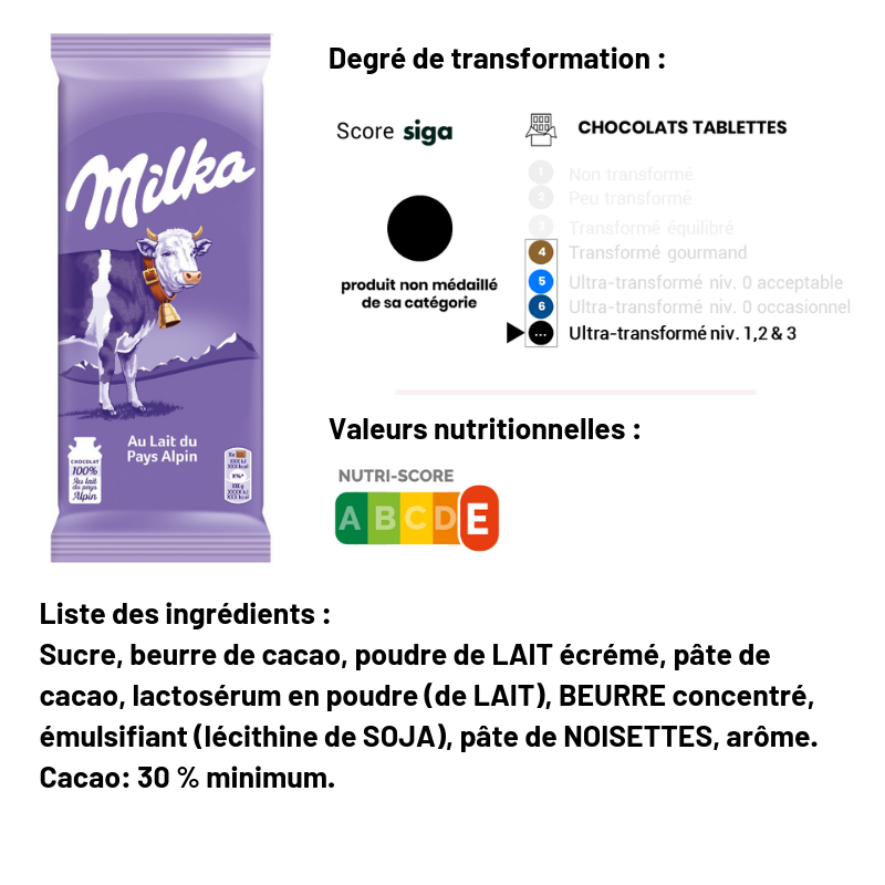 chocolat, scanup, application, degré de transformation, additif, siga, courses