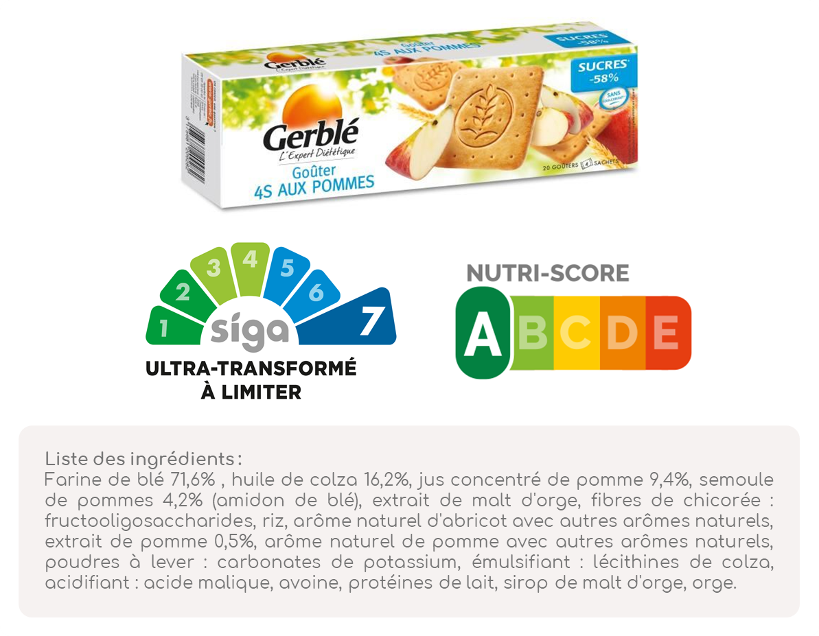application, scanup, siga, nutriscore, nutri-score, degré de transformation, produits ultra-transformés, degré de transformation, nutrition, classification